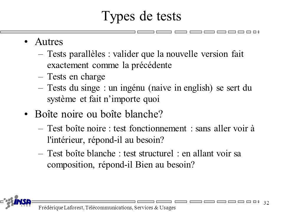 Frédérique Laforest, Télécommunications, Services & Usages 32 Types de tests Autres –Tests parallèles : valider que la nouvelle version fait exactemen