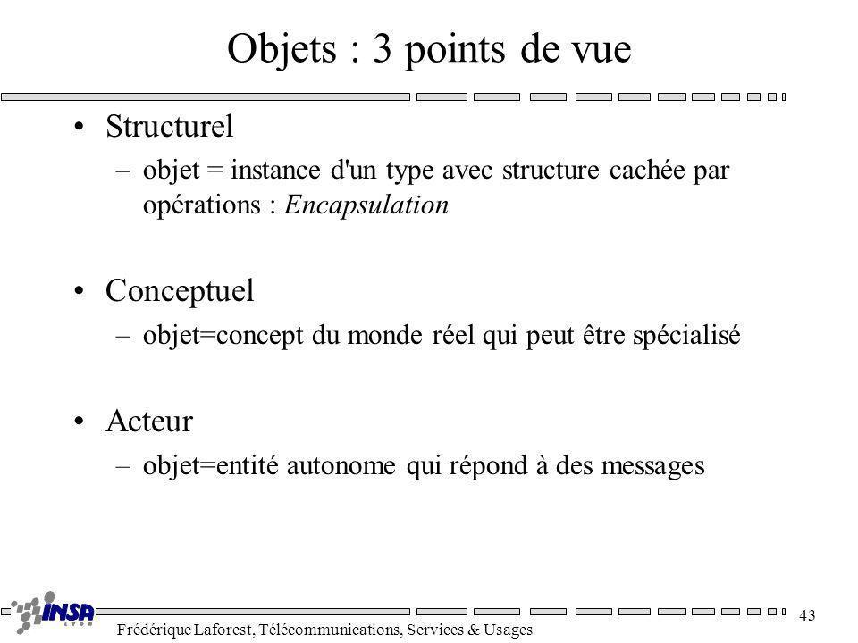 Frédérique Laforest, Télécommunications, Services & Usages 43 Objets : 3 points de vue Structurel –objet = instance d'un type avec structure cachée pa