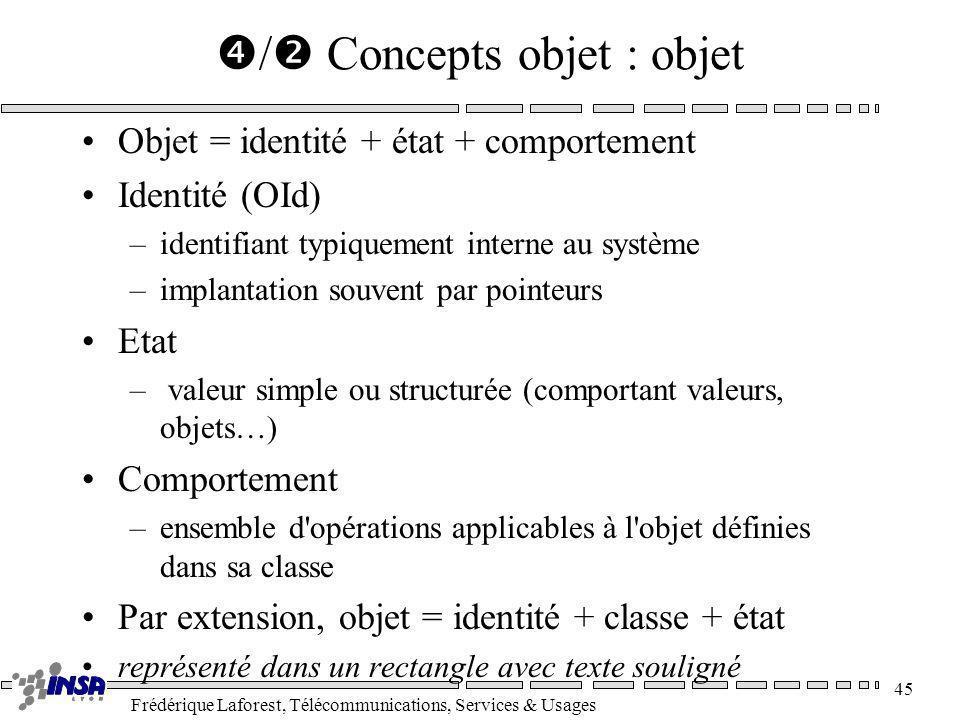 Frédérique Laforest, Télécommunications, Services & Usages 45 / Concepts objet : objet Objet = identité + état + comportement Identité (OId) –identifi