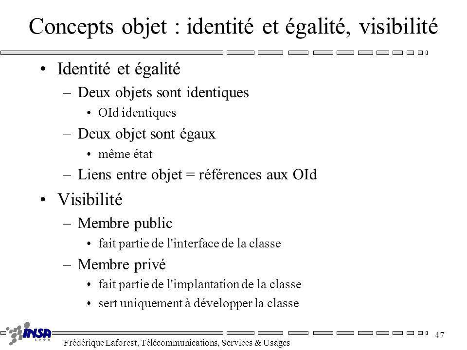 Frédérique Laforest, Télécommunications, Services & Usages 47 Concepts objet : identité et égalité, visibilité Identité et égalité –Deux objets sont i