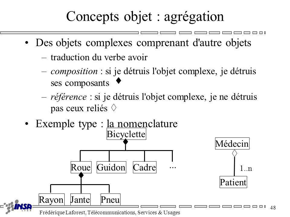 Frédérique Laforest, Télécommunications, Services & Usages 48 Concepts objet : agrégation Des objets complexes comprenant d'autre objets –traduction d