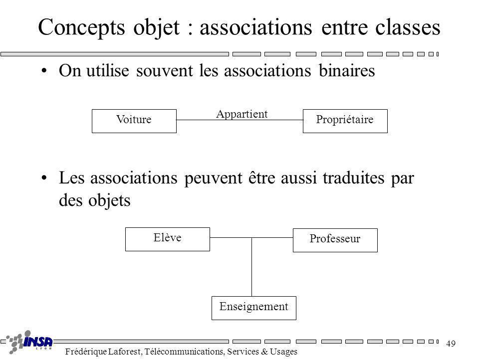 Frédérique Laforest, Télécommunications, Services & Usages 49 Concepts objet : associations entre classes On utilise souvent les associations binaires