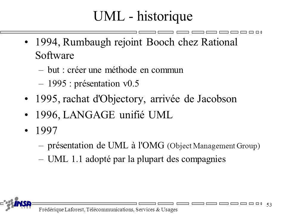 Frédérique Laforest, Télécommunications, Services & Usages 53 UML - historique 1994, Rumbaugh rejoint Booch chez Rational Software –but : créer une mé