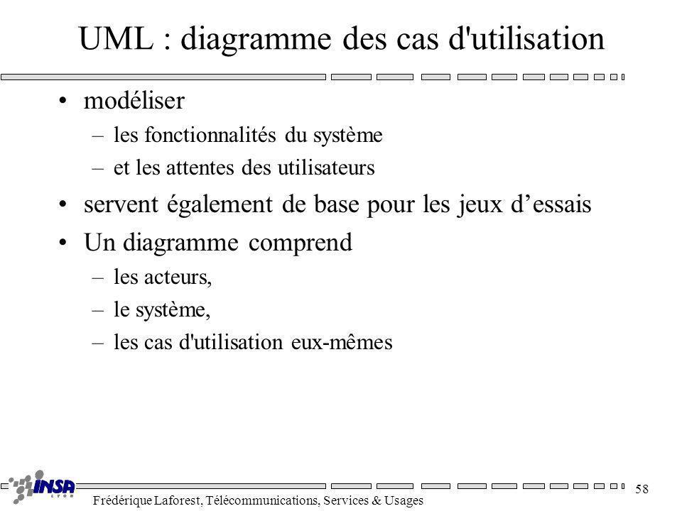 Frédérique Laforest, Télécommunications, Services & Usages 58 UML : diagramme des cas d'utilisation modéliser –les fonctionnalités du système –et les