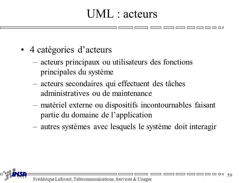 Frédérique Laforest, Télécommunications, Services & Usages 59 UML : acteurs 4 catégories dacteurs –acteurs principaux ou utilisateurs des fonctions pr