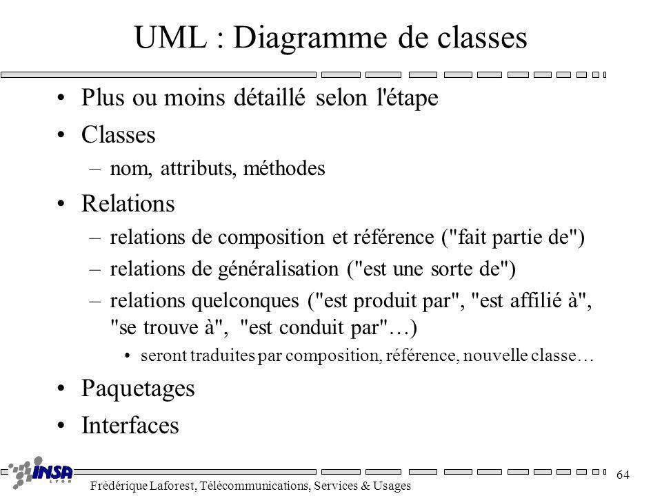 Frédérique Laforest, Télécommunications, Services & Usages 64 UML : Diagramme de classes Plus ou moins détaillé selon l'étape Classes –nom, attributs,