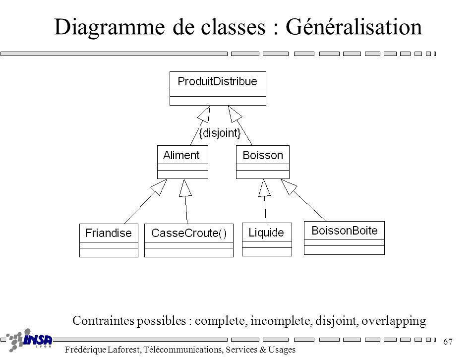 Frédérique Laforest, Télécommunications, Services & Usages 67 Diagramme de classes : Généralisation Contraintes possibles : complete, incomplete, disj