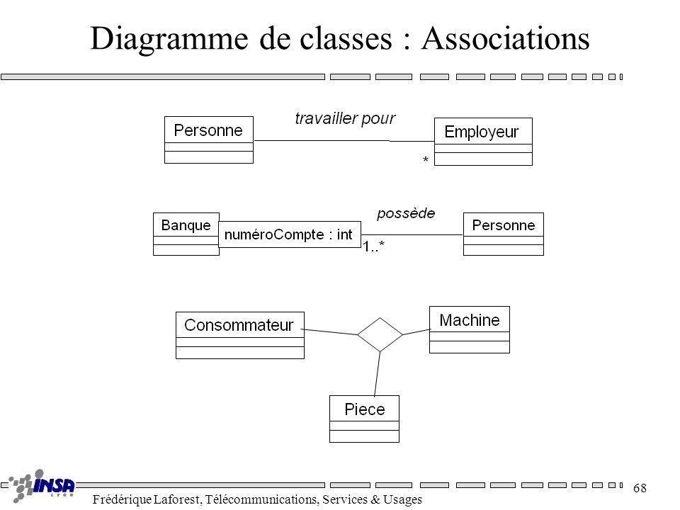 Frédérique Laforest, Télécommunications, Services & Usages 68 Diagramme de classes : Associations