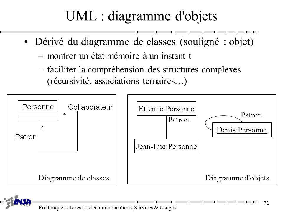 Frédérique Laforest, Télécommunications, Services & Usages 71 UML : diagramme d'objets Dérivé du diagramme de classes (souligné : objet) –montrer un é