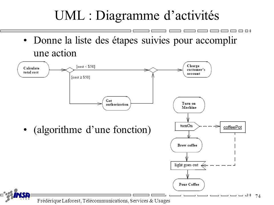 Frédérique Laforest, Télécommunications, Services & Usages 74 UML : Diagramme dactivités Donne la liste des étapes suivies pour accomplir une action (