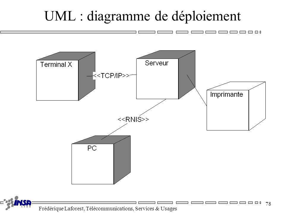 Frédérique Laforest, Télécommunications, Services & Usages 78 UML : diagramme de déploiement