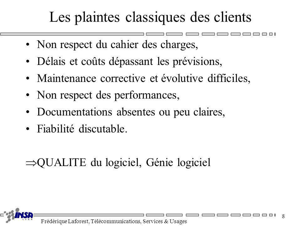 Frédérique Laforest, Télécommunications, Services & Usages 69 Diagramme de classes : Paquetages Gestion Regroupement logique de classes –clarté –partage du travail dans une équipe