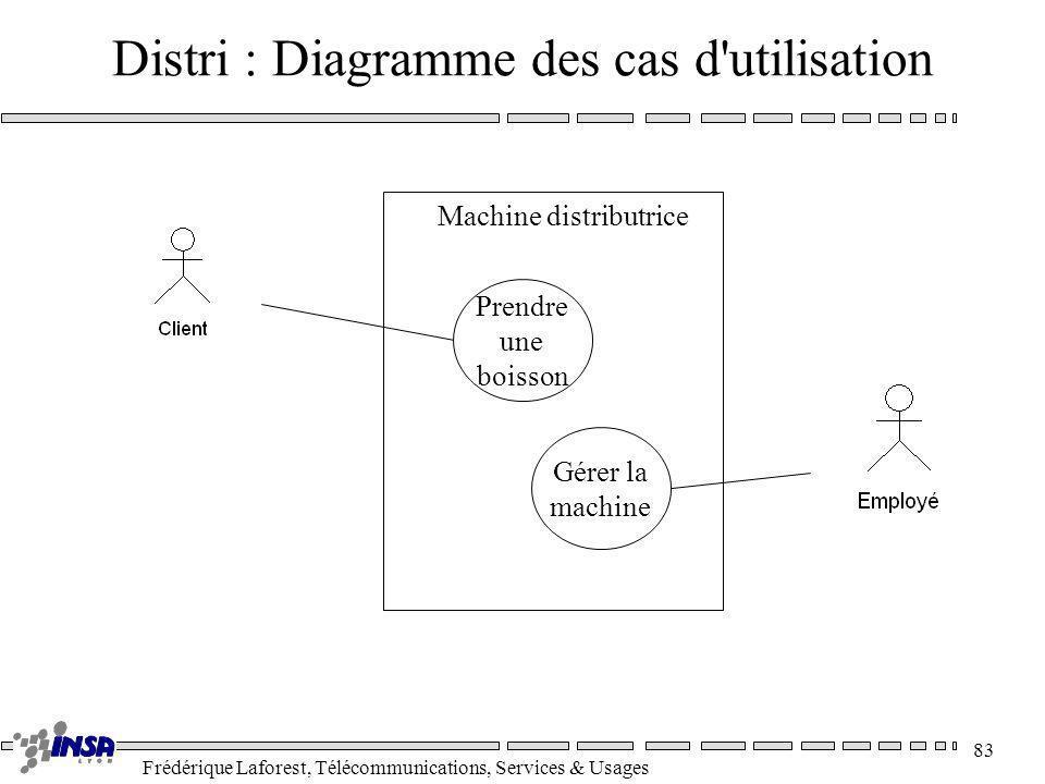 Frédérique Laforest, Télécommunications, Services & Usages 83 Distri : Diagramme des cas d'utilisation Prendre une boisson Gérer la machine Machine di