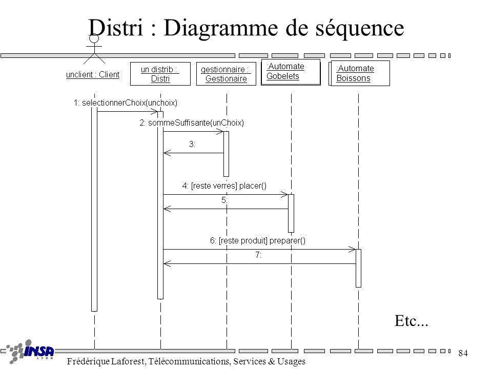 Frédérique Laforest, Télécommunications, Services & Usages 84 Distri : Diagramme de séquence Etc... :Automate Gobelets :Automate Boissons
