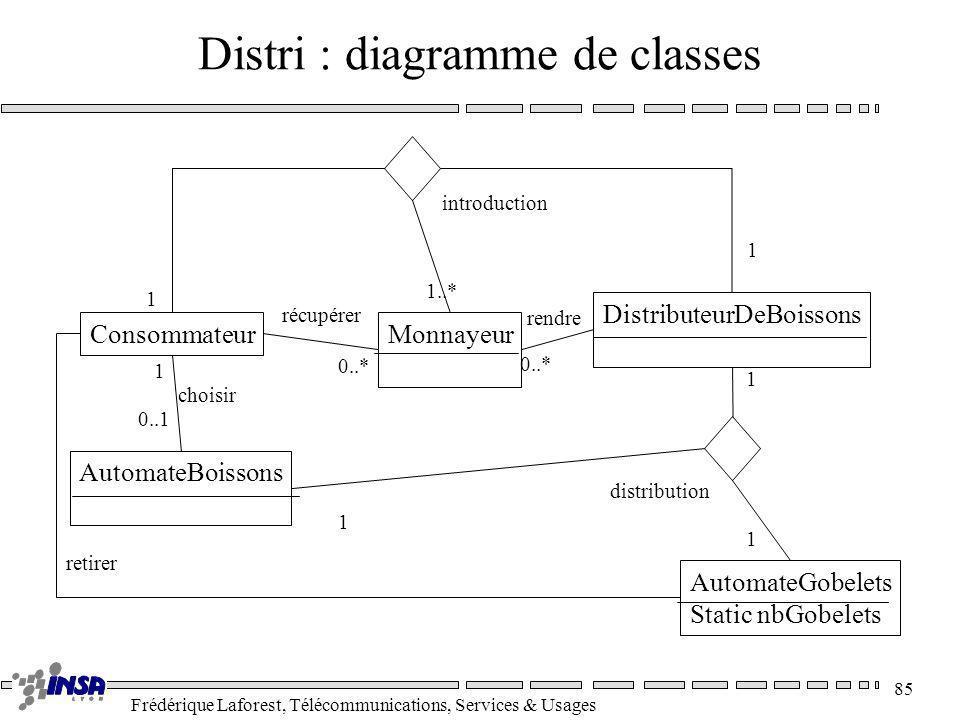 Frédérique Laforest, Télécommunications, Services & Usages 85 Distri : diagramme de classes Consommateur DistributeurDeBoissons Monnayeur AutomateBois
