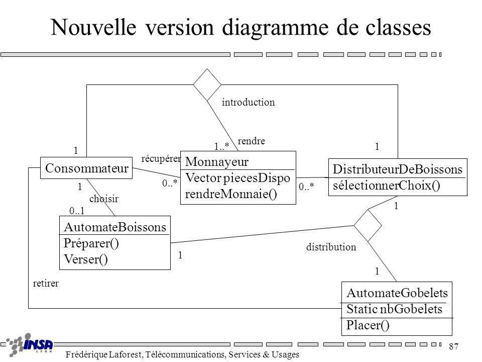 Frédérique Laforest, Télécommunications, Services & Usages 87 Nouvelle version diagramme de classes Consommateur DistributeurDeBoissons sélectionnerCh