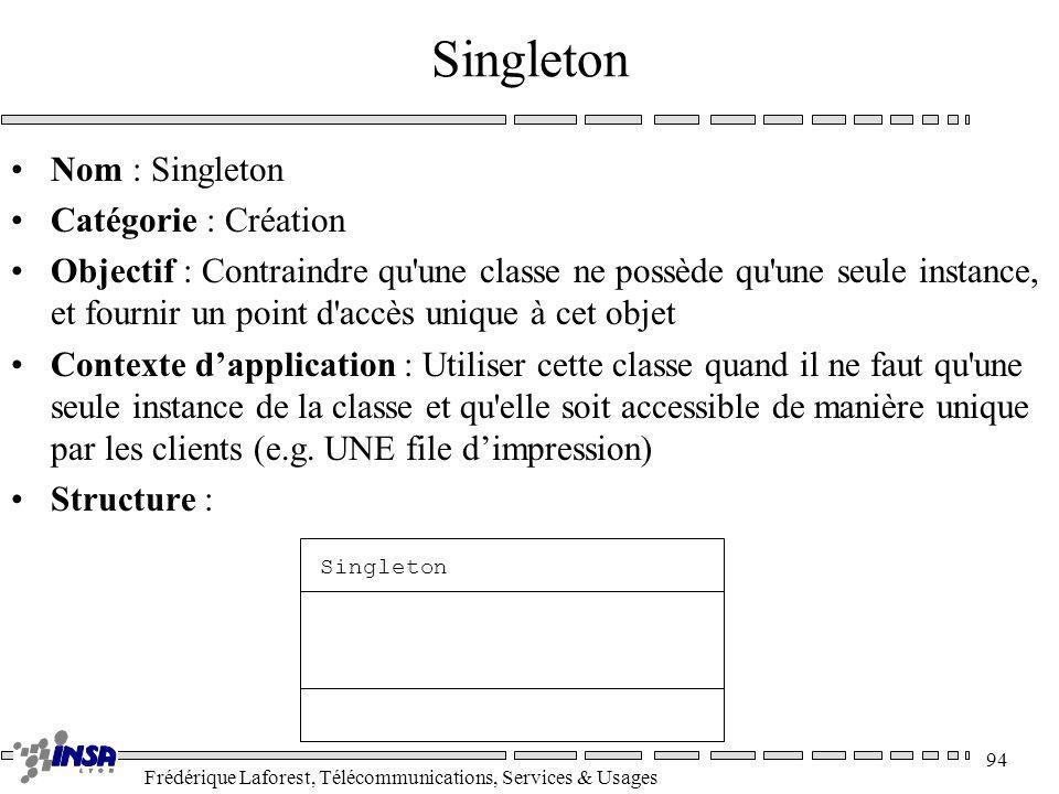 Frédérique Laforest, Télécommunications, Services & Usages 94 Singleton Nom : Singleton Catégorie : Création Objectif : Contraindre qu'une classe ne p