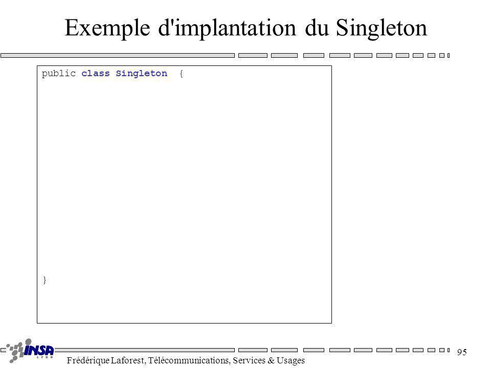 Frédérique Laforest, Télécommunications, Services & Usages 95 Exemple d'implantation du Singleton public class Singleton { }