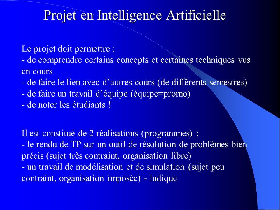 Projet en Intelligence Artificielle Le projet doit permettre : - de comprendre certains concepts et certaines techniques vus en cours - de faire le li