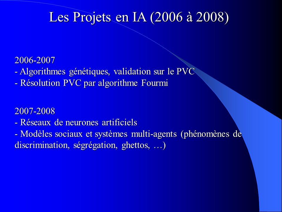 Les Projets en IA (2006 à 2008) 2006-2007 - Algorithmes génétiques, validation sur le PVC - Résolution PVC par algorithme Fourmi 2007-2008 - Réseaux d