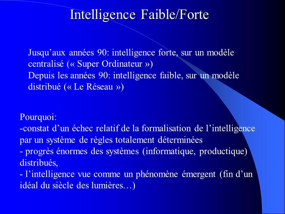 Intelligence Faible/Forte Jusquaux années 90: intelligence forte, sur un modèle centralisé (« Super Ordinateur ») Depuis les années 90: intelligence f