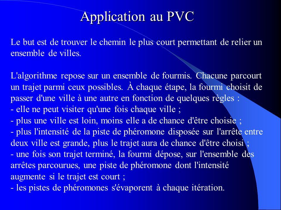 Application au PVC Le but est de trouver le chemin le plus court permettant de relier un ensemble de villes. L'algorithme repose sur un ensemble de fo