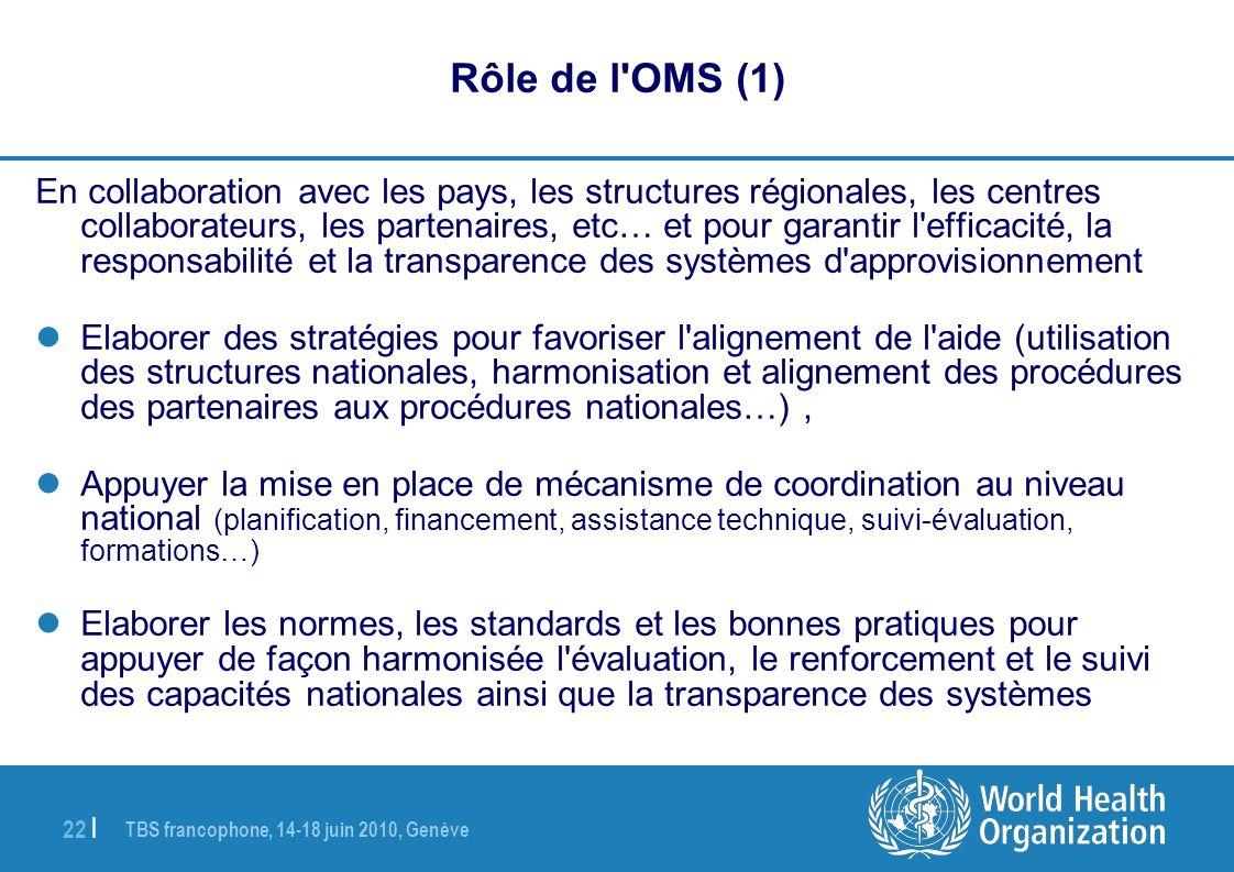 TBS francophone, 14-18 juin 2010, Genève 22   Rôle de l OMS (1) En collaboration avec les pays, les structures régionales, les centres collaborateurs, les partenaires, etc… et pour garantir l efficacité, la responsabilité et la transparence des systèmes d approvisionnement Elaborer des stratégies pour favoriser l alignement de l aide (utilisation des structures nationales, harmonisation et alignement des procédures des partenaires aux procédures nationales…), Appuyer la mise en place de mécanisme de coordination au niveau national (planification, financement, assistance technique, suivi-évaluation, formations…) Elaborer les normes, les standards et les bonnes pratiques pour appuyer de façon harmonisée l évaluation, le renforcement et le suivi des capacités nationales ainsi que la transparence des systèmes