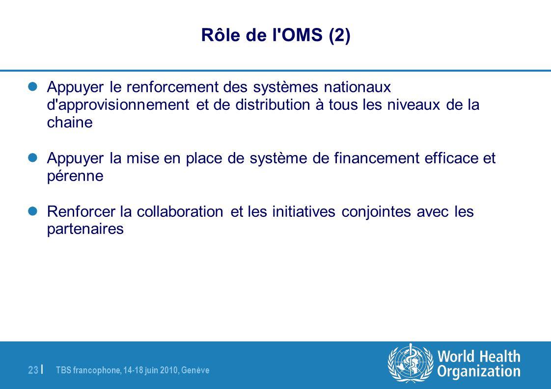 TBS francophone, 14-18 juin 2010, Genève 23   Rôle de l OMS (2) Appuyer le renforcement des systèmes nationaux d approvisionnement et de distribution à tous les niveaux de la chaine Appuyer la mise en place de système de financement efficace et pérenne Renforcer la collaboration et les initiatives conjointes avec les partenaires