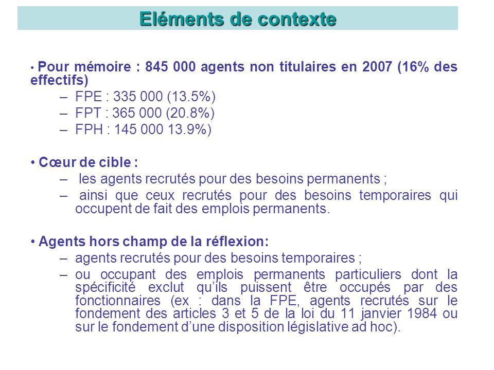 Pour mémoire : 845 000 agents non titulaires en 2007 (16% des effectifs) –FPE : 335 000 (13.5%) –FPT : 365 000 (20.8%) –FPH : 145 000 13.9%) Cœur de cible : – les agents recrutés pour des besoins permanents ; – ainsi que ceux recrutés pour des besoins temporaires qui occupent de fait des emplois permanents.