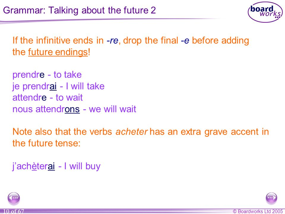 © Boardworks Ltd 2005 10 of 67 If the infinitive ends in -re, drop the final -e before adding the future endings.