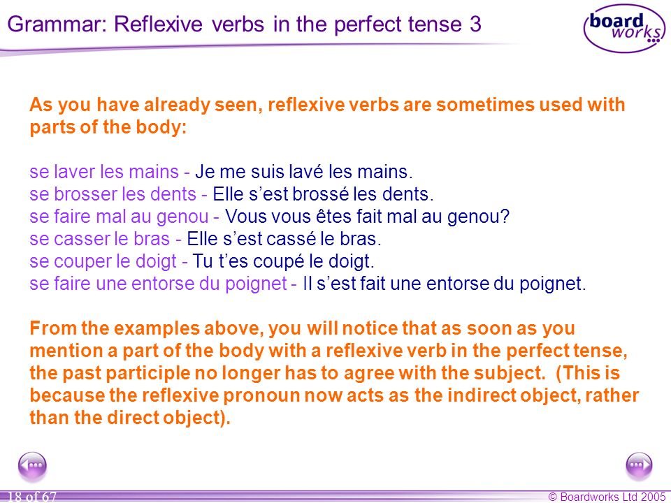 © Boardworks Ltd 2005 18 of 67 As you have already seen, reflexive verbs are sometimes used with parts of the body: se laver les mains - Je me suis lavé les mains.