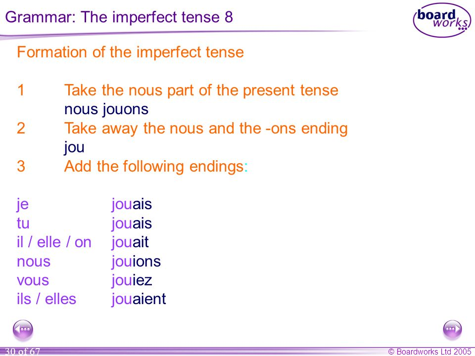 © Boardworks Ltd 2005 30 of 67 Formation of the imperfect tense 1Take the nous part of the present tense nous jouons 2Take away the nous and the -ons
