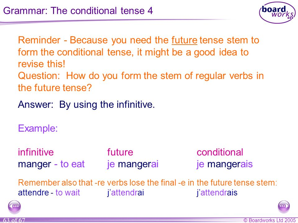 © Boardworks Ltd 2005 63 of 67 Reminder - Because you need the future tense stem to form the conditional tense, it might be a good idea to revise this