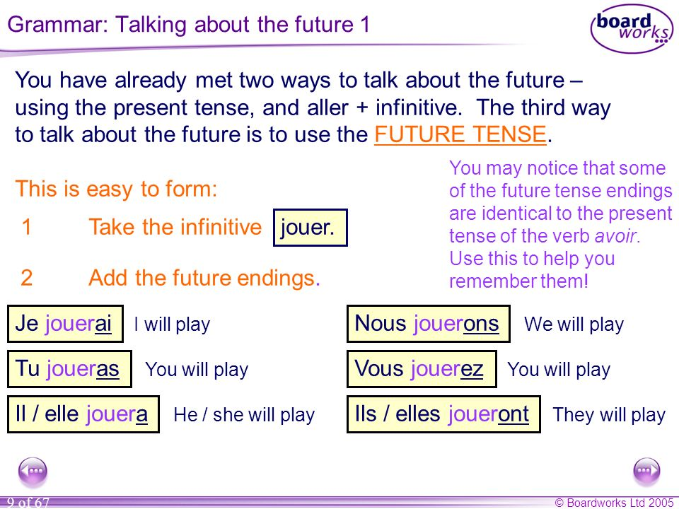 © Boardworks Ltd 2005 9 of 67 You have already met two ways to talk about the future – using the present tense, and aller + infinitive. The third way