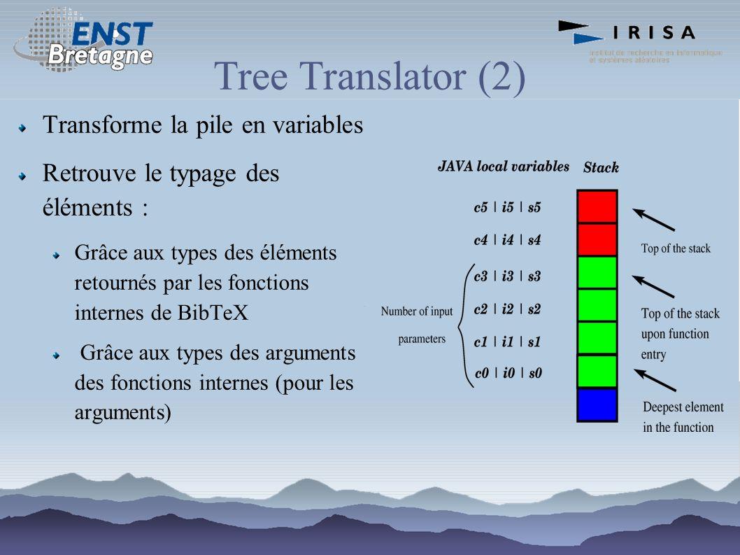 Tree Translator (2) Transforme la pile en variables Retrouve le typage des éléments : Grâce aux types des éléments retournés par les fonctions interne