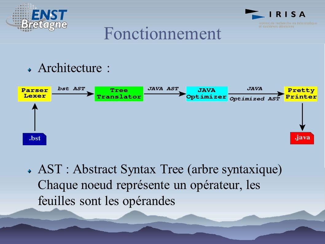 Fonctionnement Architecture : AST : Abstract Syntax Tree (arbre syntaxique) Chaque noeud représente un opérateur, les feuilles sont les opérandes
