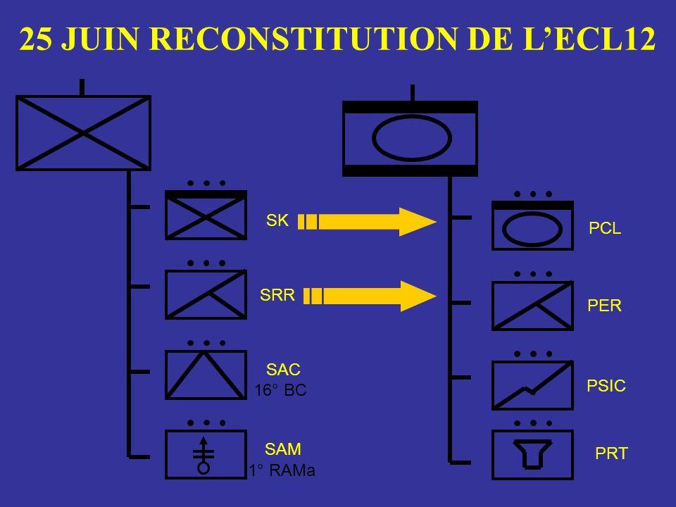 25 JUIN RECONSTITUTION DE LECL12 PCL PER SK SRR 16° BC SAC 1° RAMa SAM PSIC PRT