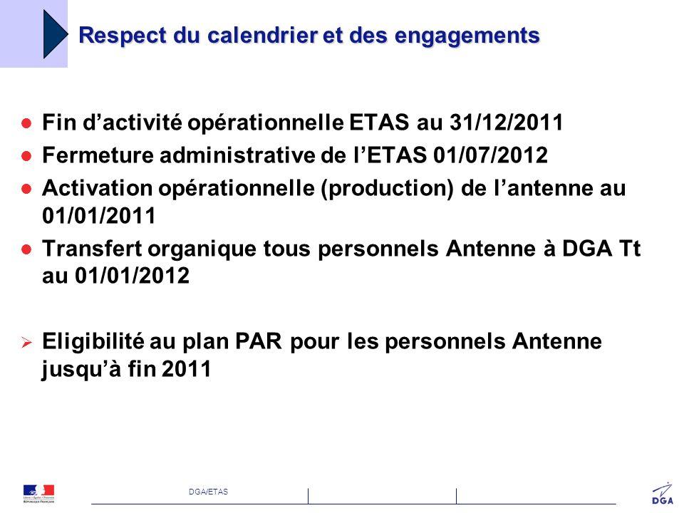 DGA/ETAS Respect du calendrier et des engagements Fin dactivité opérationnelle ETAS au 31/12/2011 Fermeture administrative de lETAS 01/07/2012 Activat