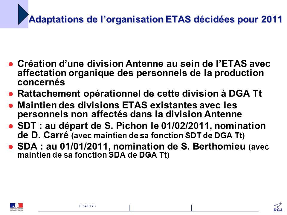 DGA/ETAS Adaptations de lorganisation ETAS décidées pour 2011 Création dune division Antenne au sein de lETAS avec affectation organique des personnel