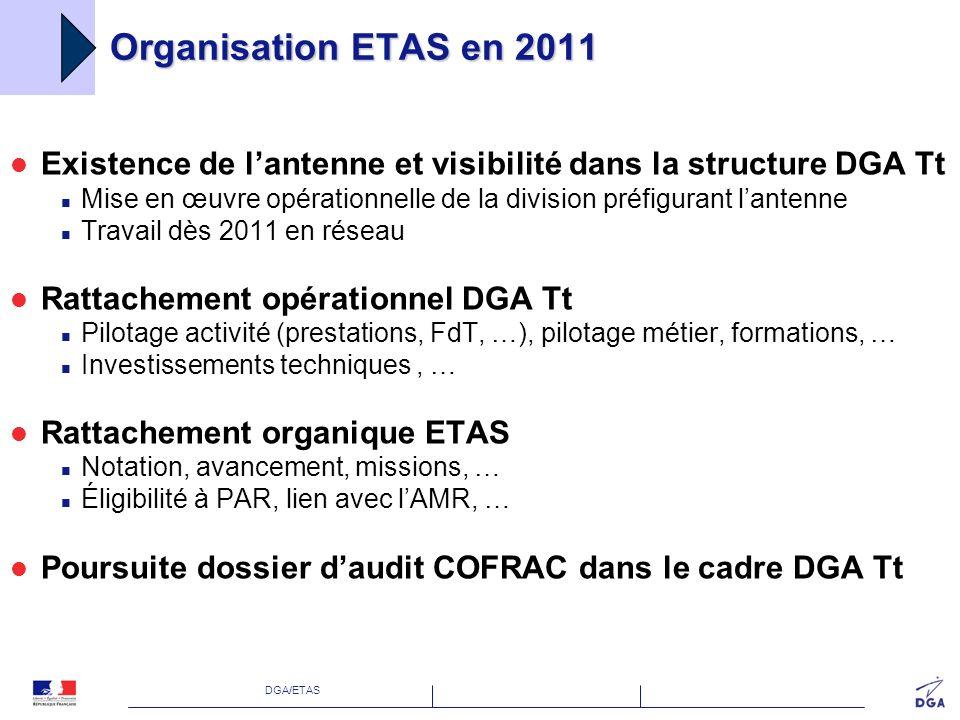 DGA/ETAS Organisation ETAS en 2011 Existence de lantenne et visibilité dans la structure DGA Tt Mise en œuvre opérationnelle de la division préfiguran