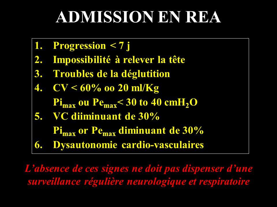 TRACHEOSTOMIE VM > 21 j 1.Patients âgés 2.Pathologie respiratoire pré-existante 3.Test pulmonaire d int /d 12 ratio < 1 1.TP score = CV + Pimax + Pemax 2.Sensibilité = 70%, specificité: 100% Lawn and Wijdicks - Muscle Nerve - 1999, 2000