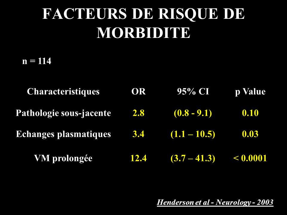 TRAITMENT 1.Traitement symptomatique 1.Thrombosis prophylaxis 2.Pain relief 3.Psychological support 4.Autonomic dysfunction: atropine, trandate … 5.Bladder catheter, nutrition, physiotherapy… 6.Intercurrent diseases 7.Non-Invasive ventilation: .