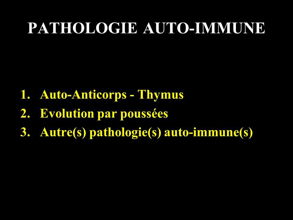POUSSEE OU CRISE MYASTHENIQUE PREMIERE ETAPE 1.Vérification des critères diagnostiques 1.Anticorps anti-Rach + 2.Ou EMG + et Test à la Prostigmine + 3.Sinon Biopsie musculaire 2.Vérification de lexistence dun thymome 1.Si oui, scanner systématique 3.Vérification dune pathologie auto-immune 1.Dysthyroïdie, etc… 4.Récapitulation anamnestique 5.Récapitulation des traitements utilisés