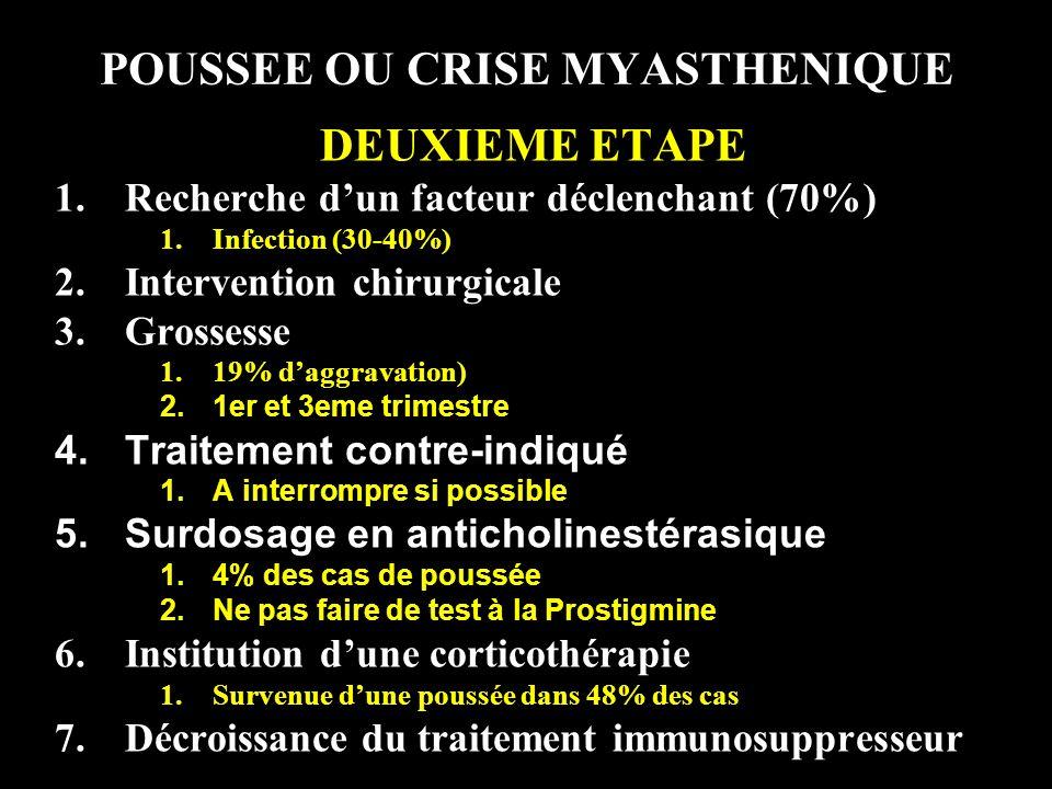 EXACERBATION or CRISIS Lacomis et al – NeuroCritCare - 2005