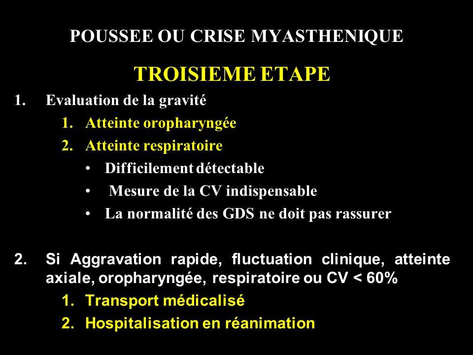 POUSSEE OU CRISE MYASTHENIQUE QUATRIEME ETAPE 1.Evoquer un diagnostic différentiel 1.Autre cause dinsuffisance respiratoire 2.Autre pathologies contingentes ou associées Dysthyroïdies etc..