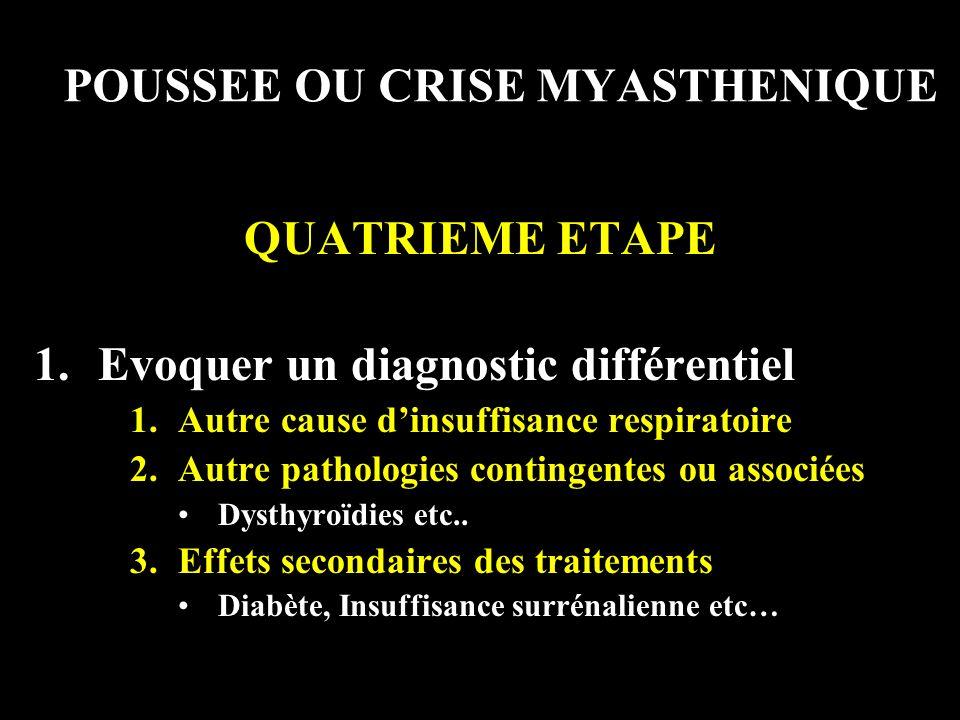 CRISE MYASTHENIQUE 1.Incidence 1.16% de la population générale myasthénique 2.23 et 70% dans les 6 à 36 premiers mois 2.Mortalité 1.6% (40% avant lassistance respiratoire)