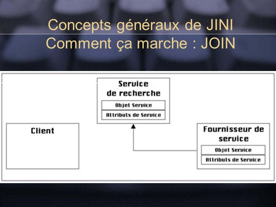 Concepts généraux de JINI Comment ça marche : JOIN