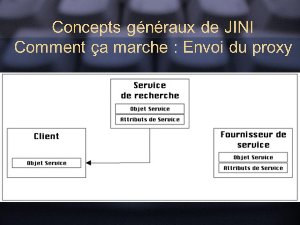 Concepts généraux de JINI Comment ça marche : Envoi du proxy