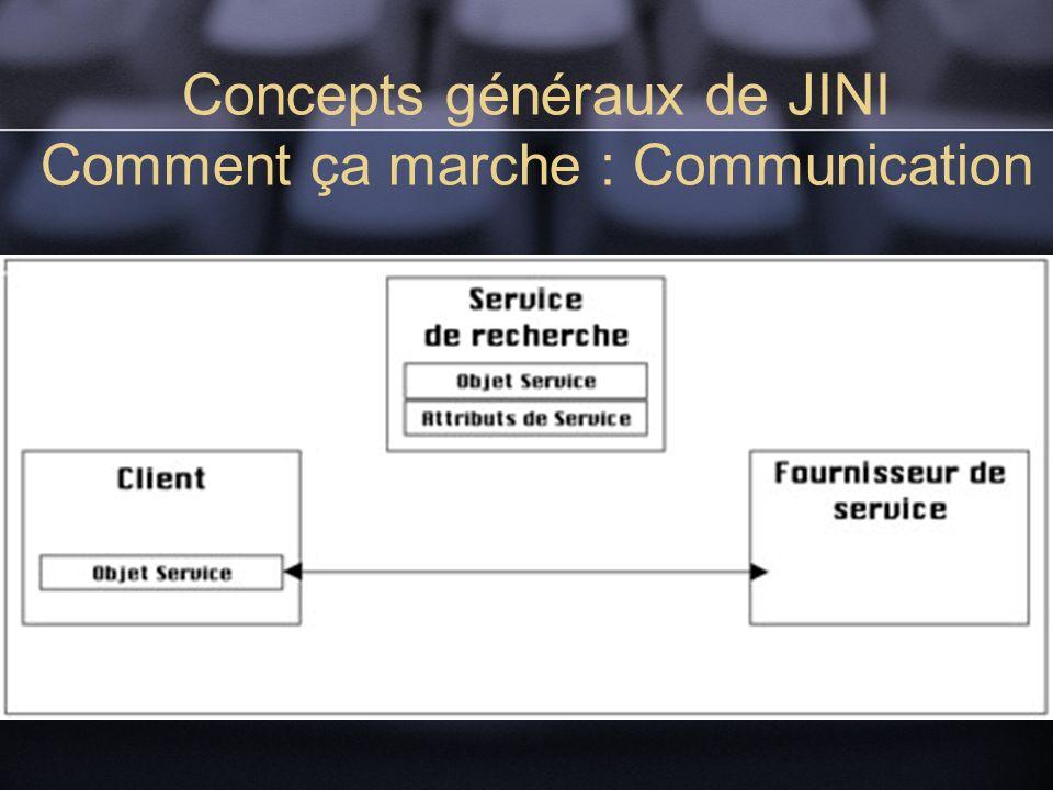 Concepts généraux de JINI Comment ça marche : Communication