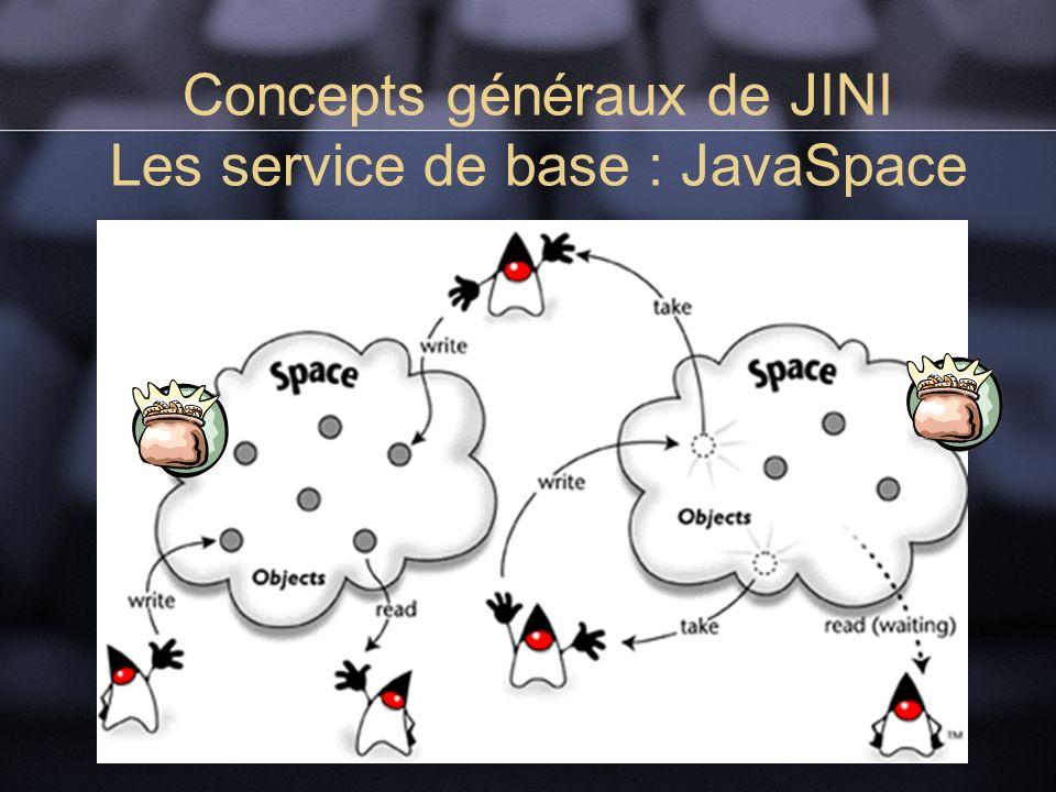 Concepts généraux de JINI Les service de base : JavaSpace